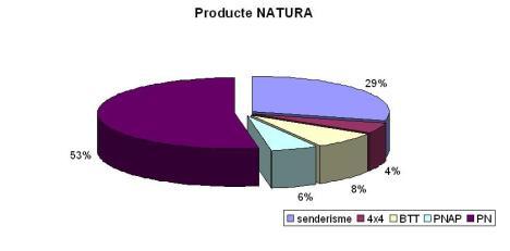 producte-natura1