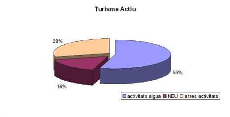 turisme-actiu1