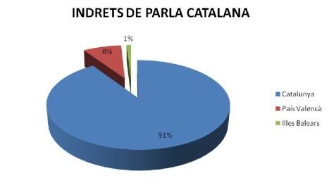 estadistiques - 2012-5